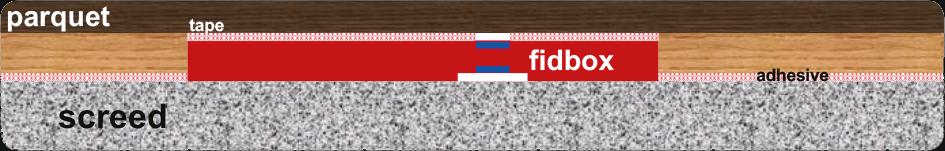fidbox Aufbau